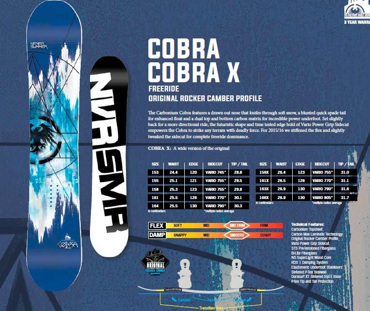 Never Summer Cobra 2016 - 2013