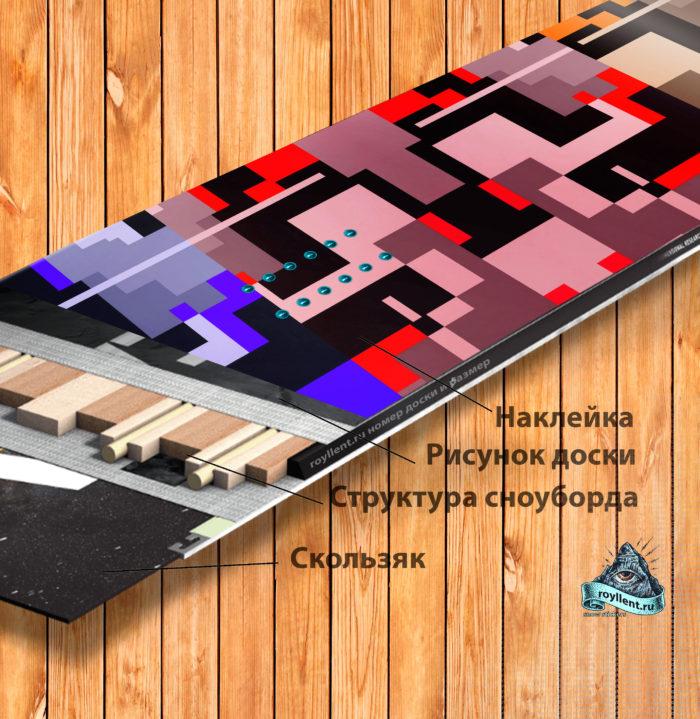 Дизайн сноуборд в абстрактном стиле Abstract Cube Rainbow