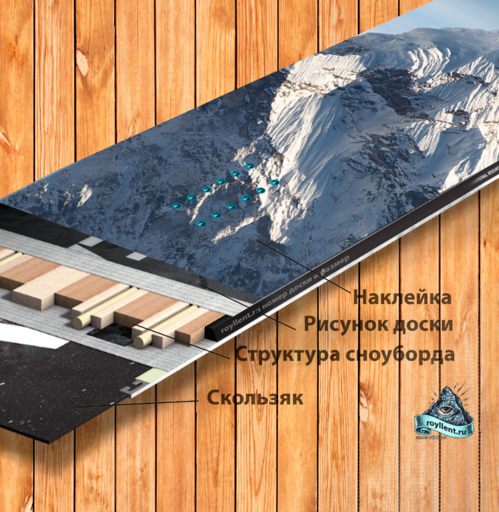 Недорого где можно купить Виниловая наклейка на сноуборд наклейка купить с доставкой стикер Эверест гора с доставкой по России