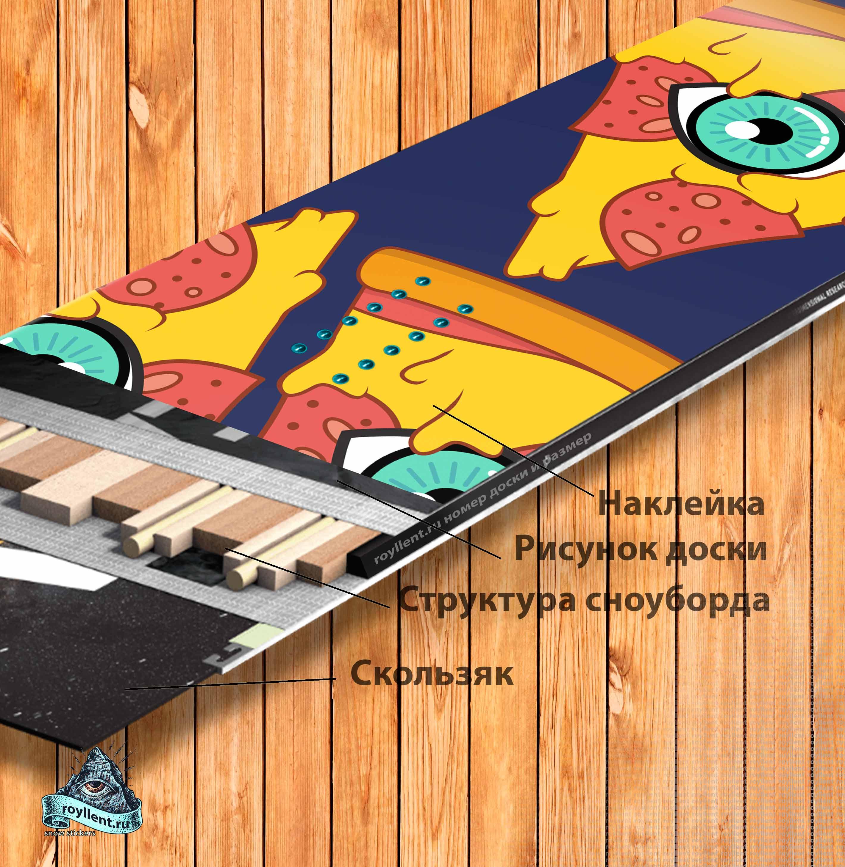 Сноуборд наклейка в стиле Комиксов Comics Pizza with Eye