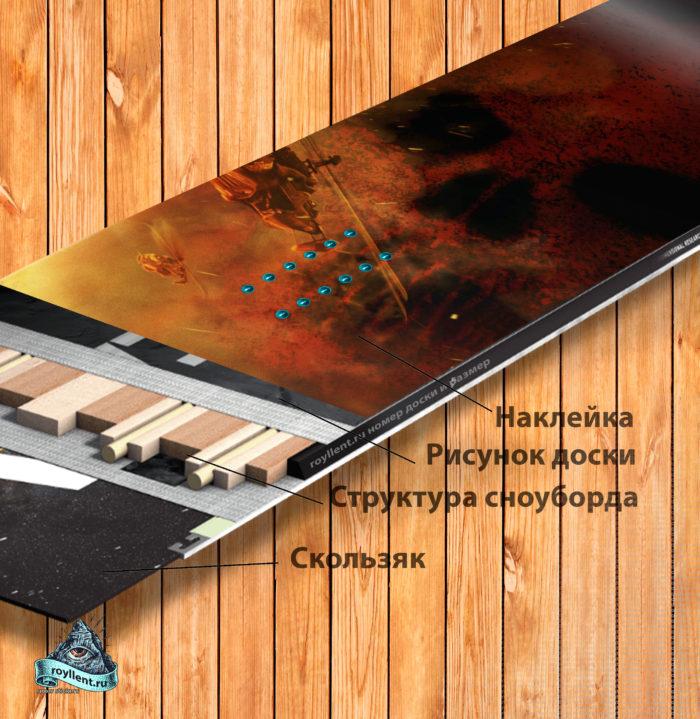 Виниловая наклейка на сноуборд по теме компьютерной игры Gears-of-War
