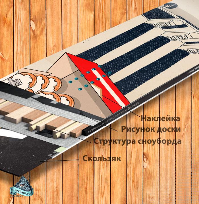 Прикольная скейтерская наклейка на сноуборд