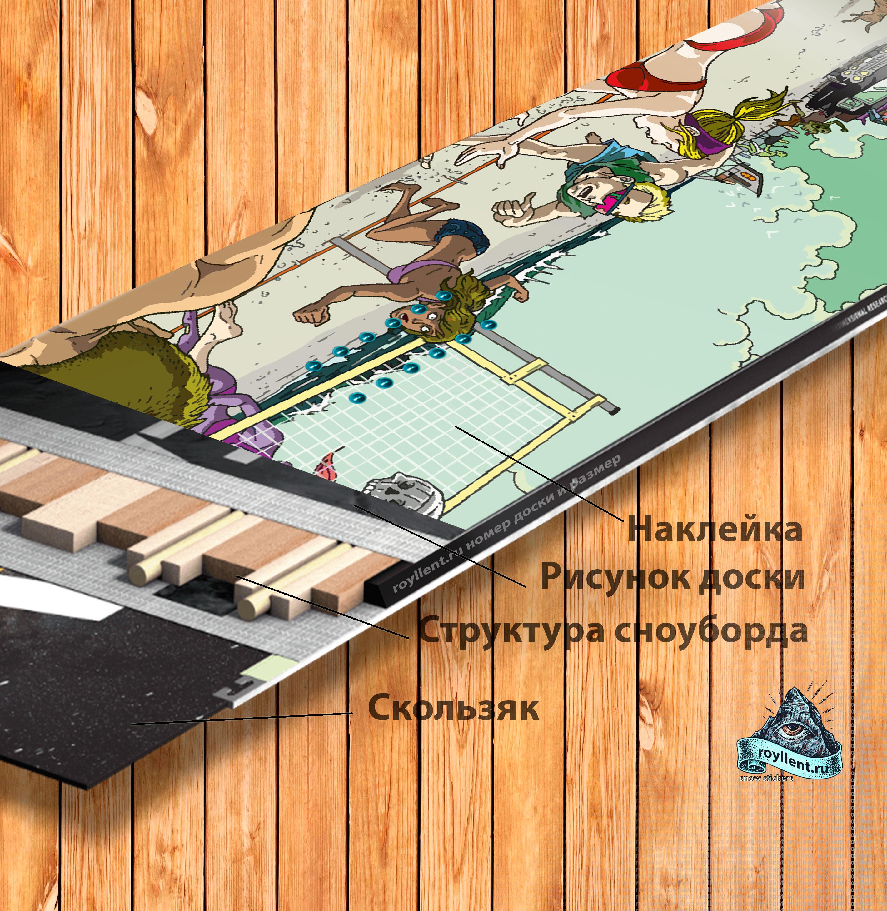 Стикер наклейка на сноуборд в стиле зомби пляжа
