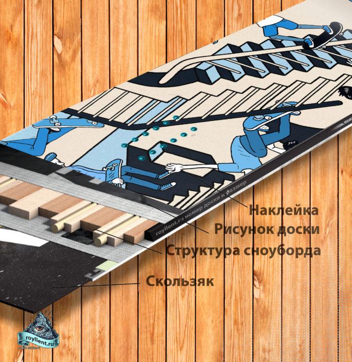 Где купить клевую интересную наклейку на сноуборд с доставкой