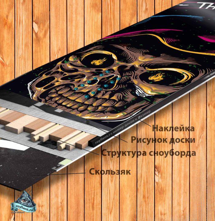 Наклейка на сноуборд целиком хабаровск