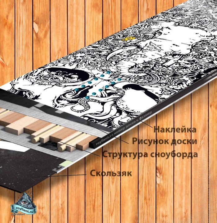 сноуборд наклейка с черепами и скилетами заказать на всю доску недорого