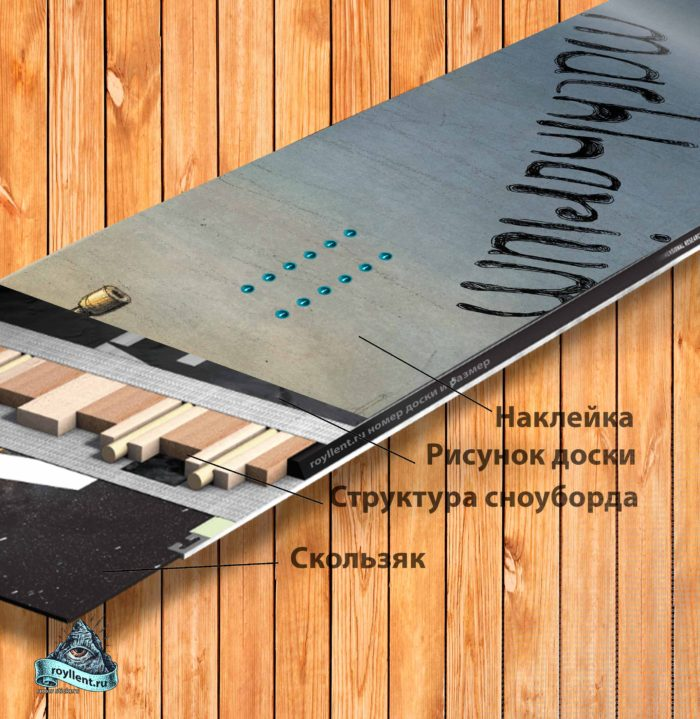 Где купить недорого полноразмерную наклейку на сноуборд в Москве