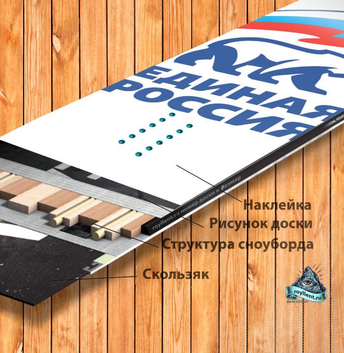 Если для Вашего бизнеса нужны брендированные сноуборда или лыжи с вашим дизайном и логотипом, обращайтесь. Мы Royllent.ru готовы изготовить наклейки на борды в любом количестве на выгодных условиях.