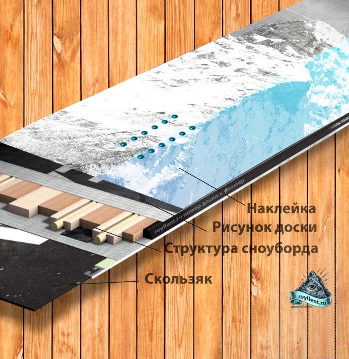 Виниловая наклейка на сноуборд Royllent 2017 Matterhorn Mountain Company Symbol wrap sticker купить на доску или горные лыжи, с доставкой по России