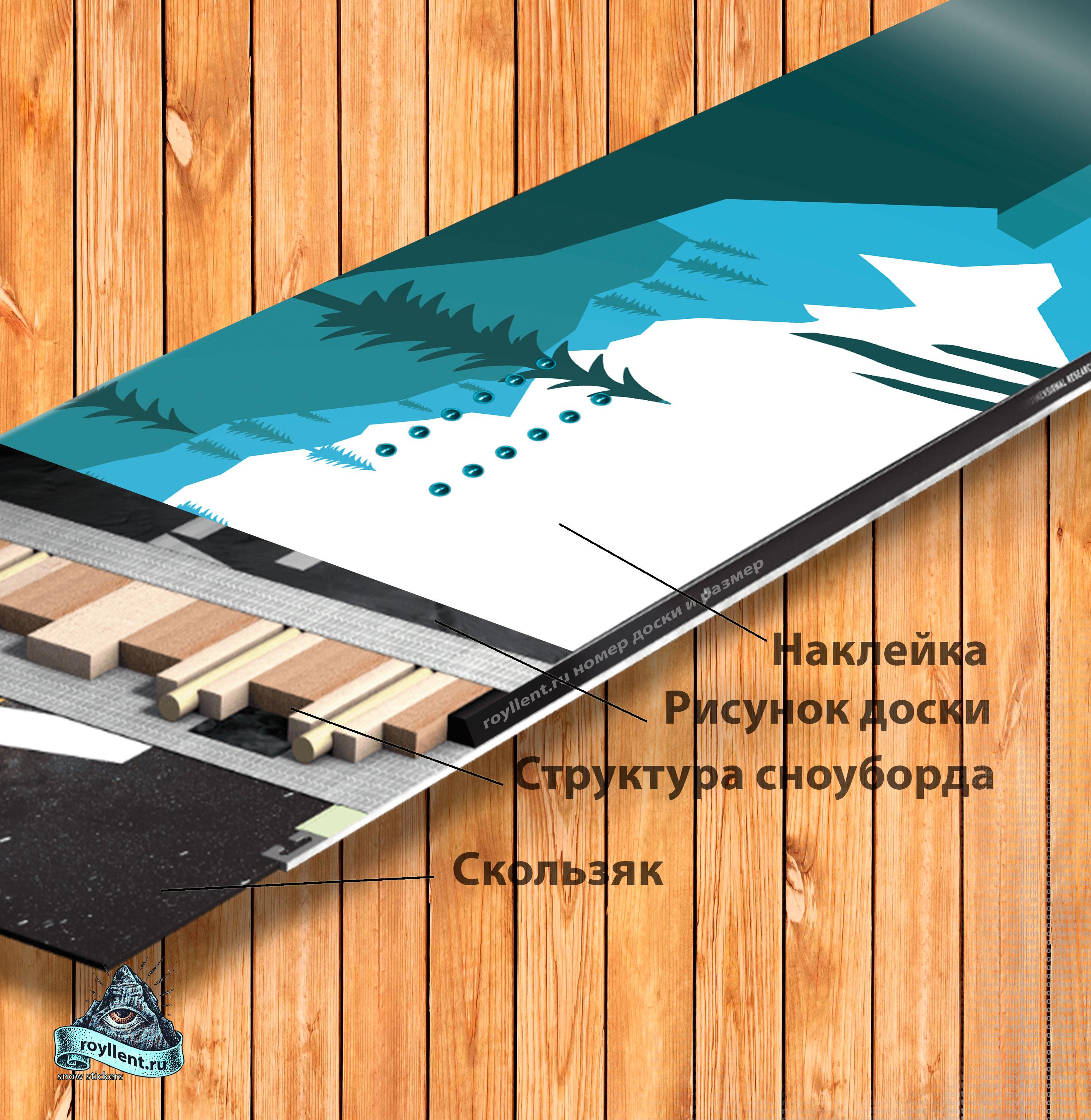 Купить наклейку на лыжи в интернет магазине недорого с доставкой