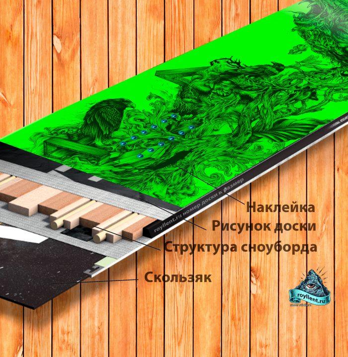 Винил полноразмерный стикер на борд Royllent 2019 Metahronos Green