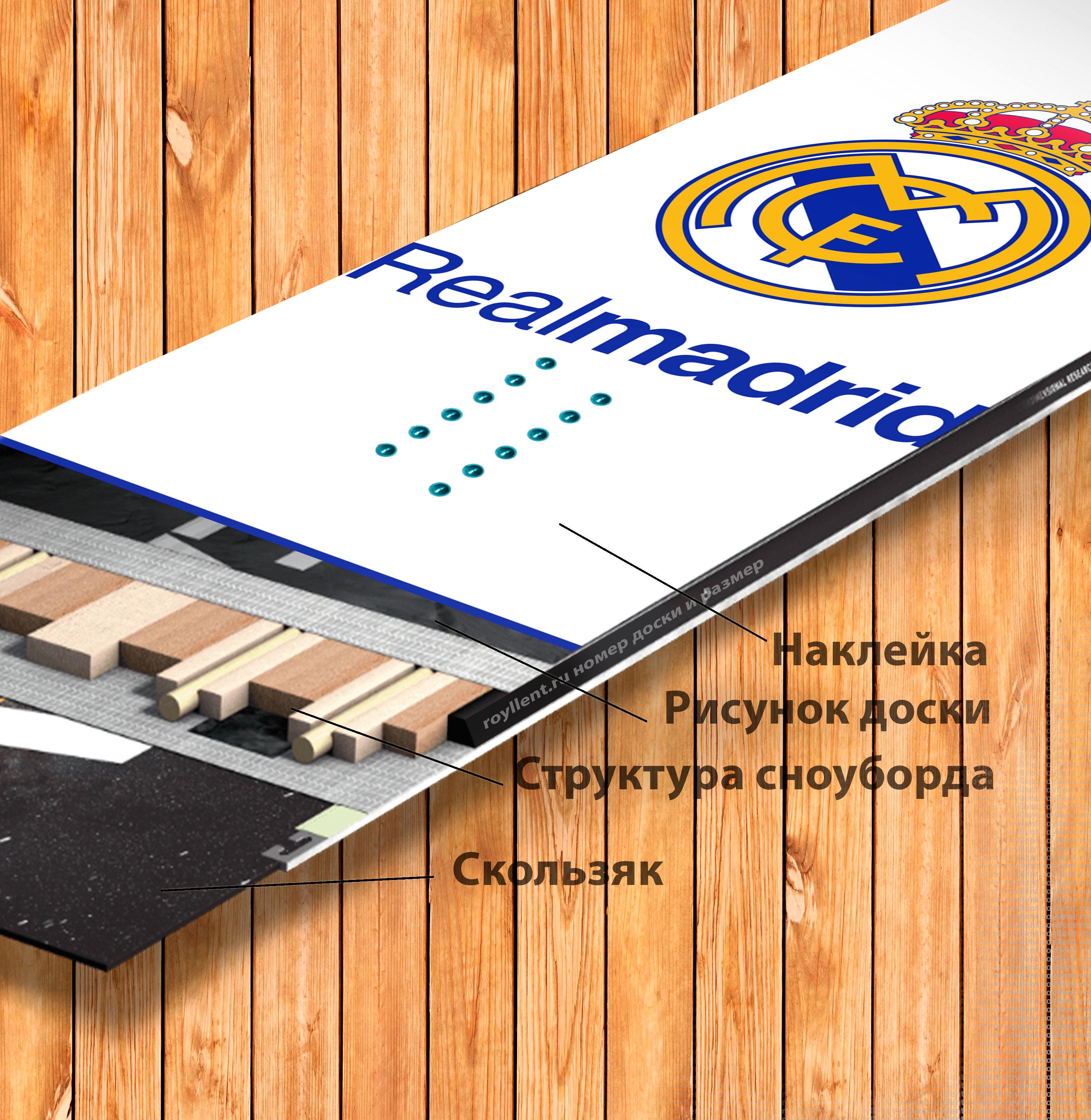 Наклейка 2020 Real Madrid football